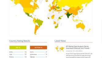 Österreich ist weltweit Letzter bei Informationsfreiheit